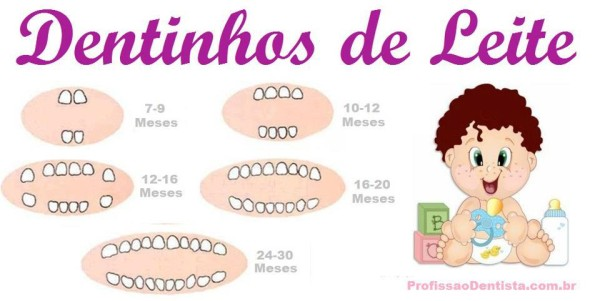 dentinhos de leite by Anete