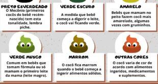 tabela do coco do bebê